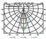 lc-mr070-curva-ww_ret